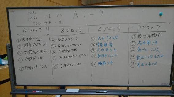 尾西春季大会の予選リーグ組合せ